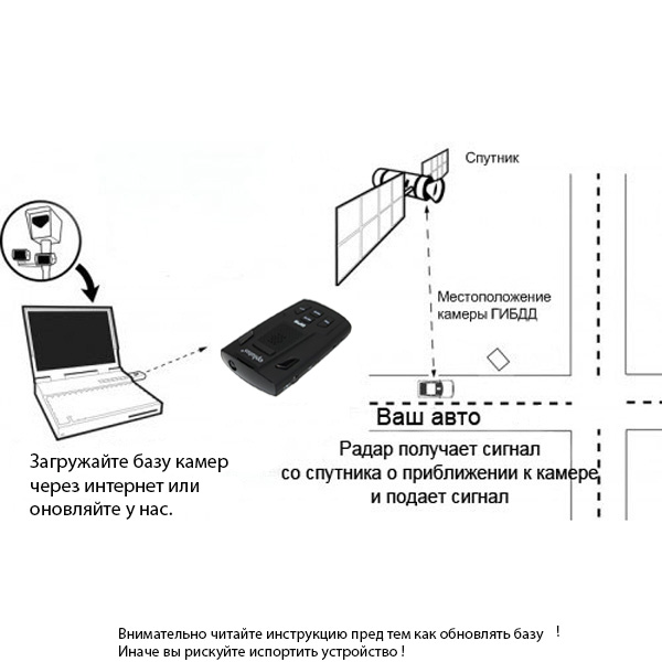 Настройка радар-детектора
